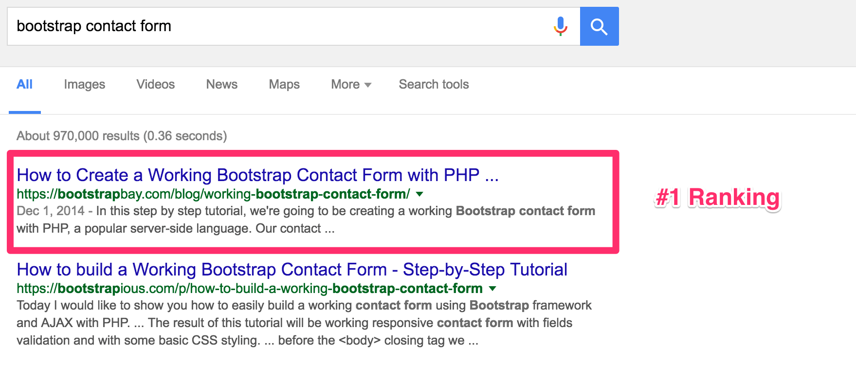 Bootstrap contact form ranking