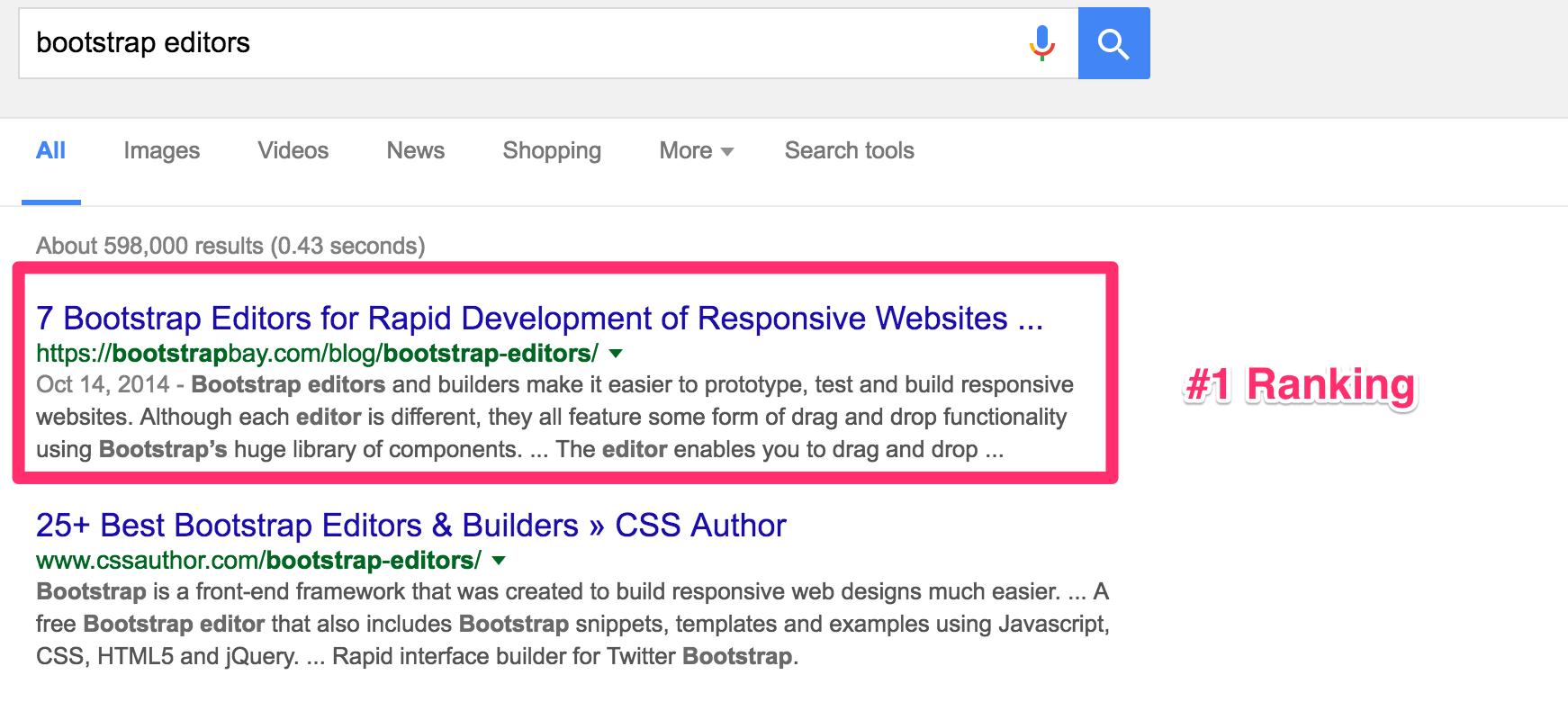 Bootstrap editors ranking